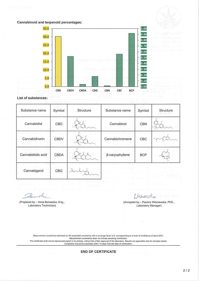 Certificat-Analiza-Oncoforte-CBD-ULTRA-30