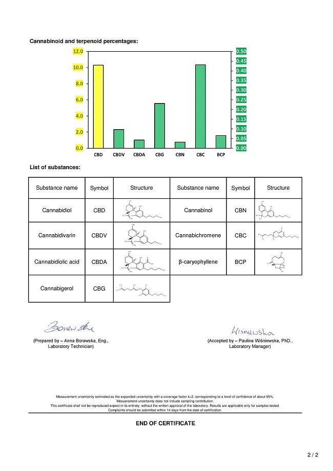 Certificat-Analiza-Oncoforte-CBD-ULTRA-10