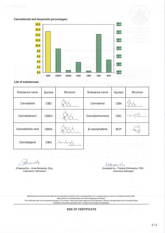 Certificat-Analiza-Oncoforte-CBD-ULTRA-15