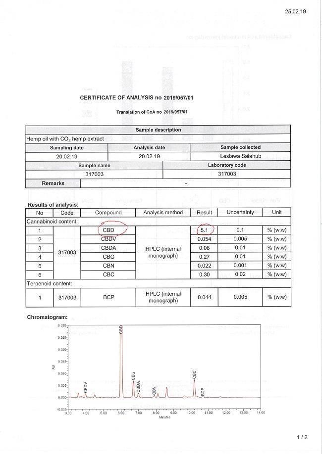 Certificat-Analiza-Oncoforte-CBD-ULTRA-5